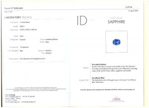 Cornflower blue sapphire oval by Caram_certificate